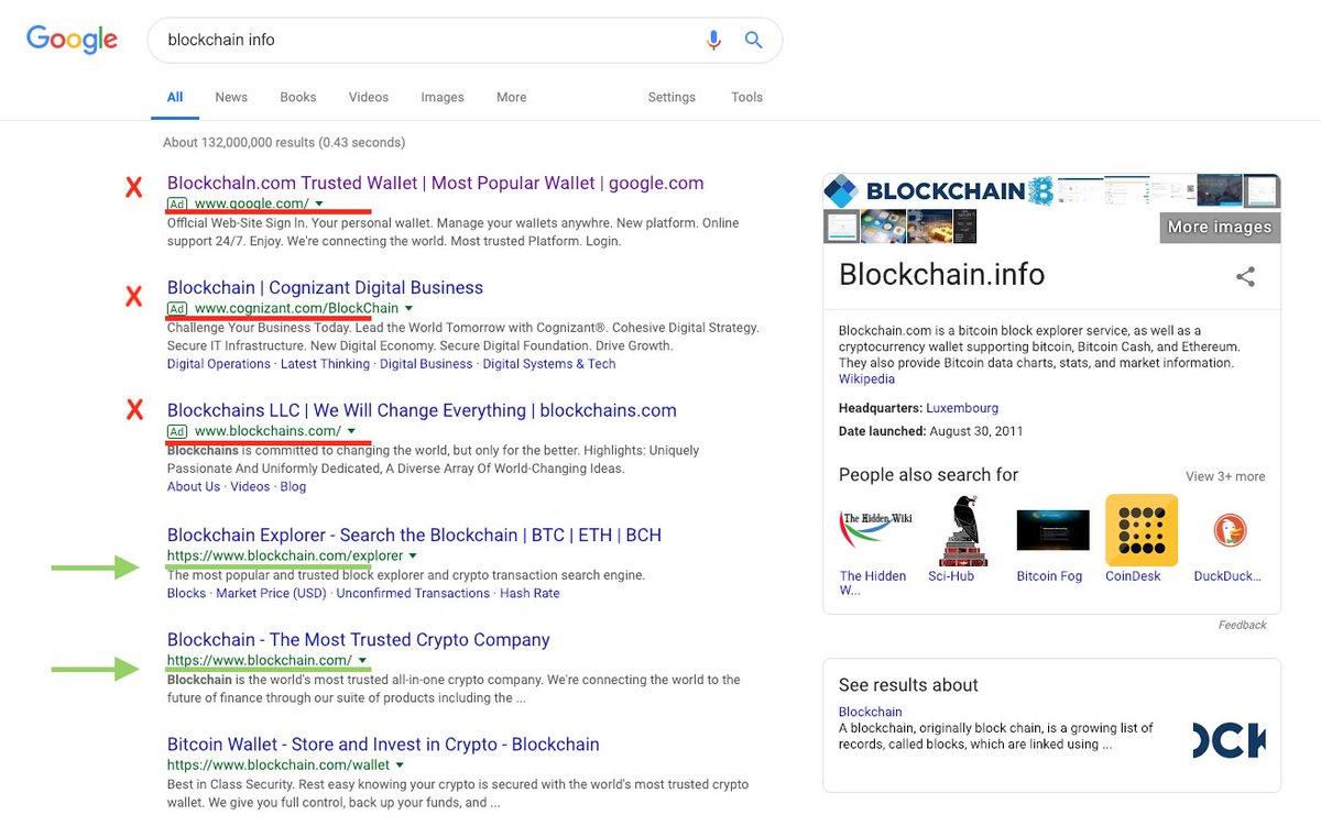 Blockchain Support on Twitter: