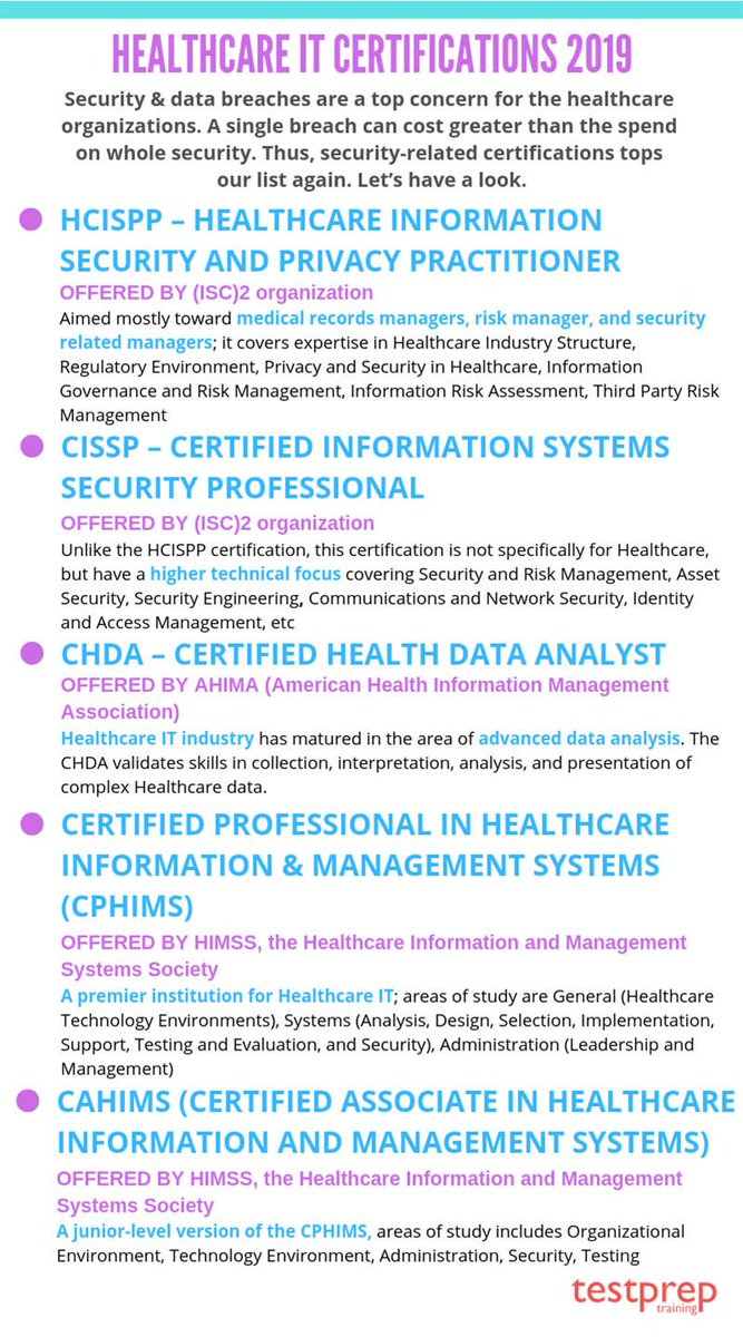 Certifications Hashtag On Twitter