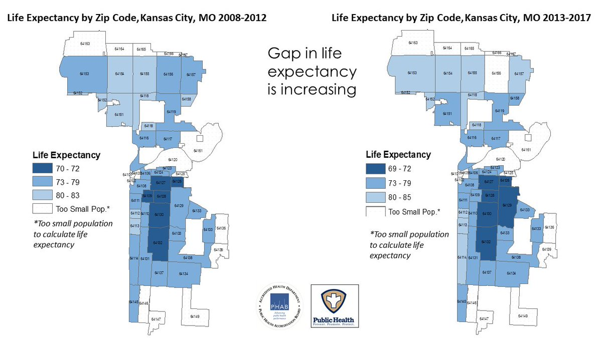Picture of: Kansas City Mo On Twitter Life Expectancy By Zip Code Kansas City Mo 2008 2012 Vs Life Expectancy By Zip Code Kansas City Mo 2013 2017 Via Kcmohealthdept As Shown Gap In Life Expectancy