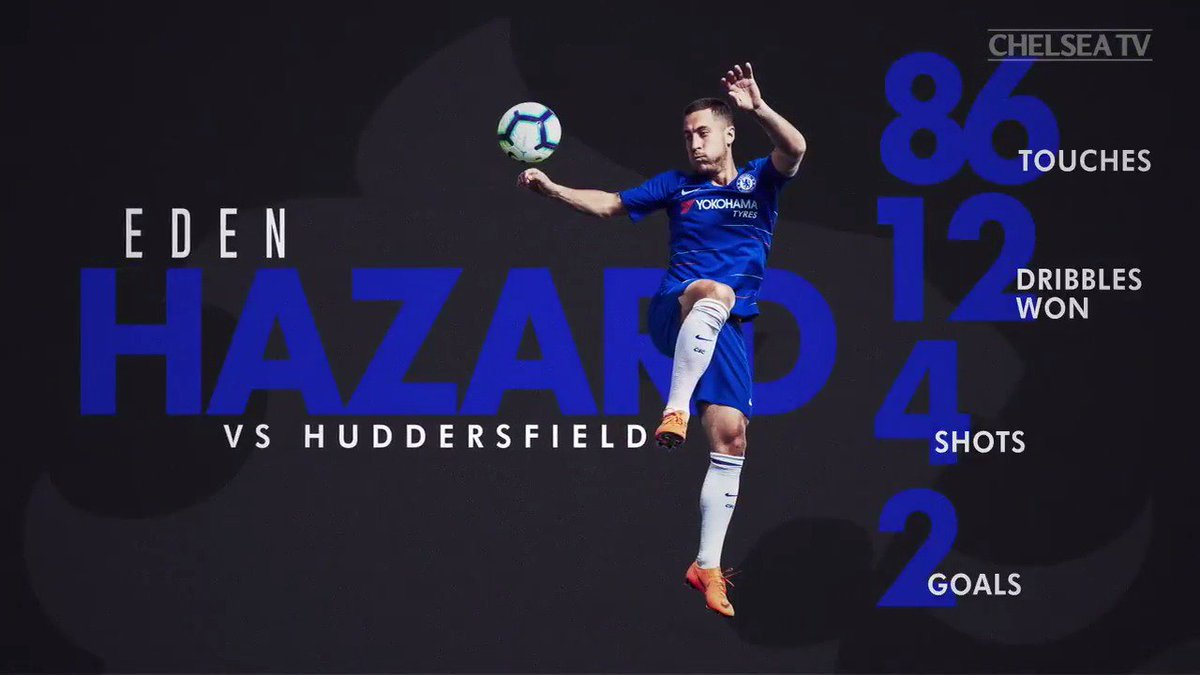 This is why you voted @hazardeden10 man of the match against Huddersfield... 👀🔥