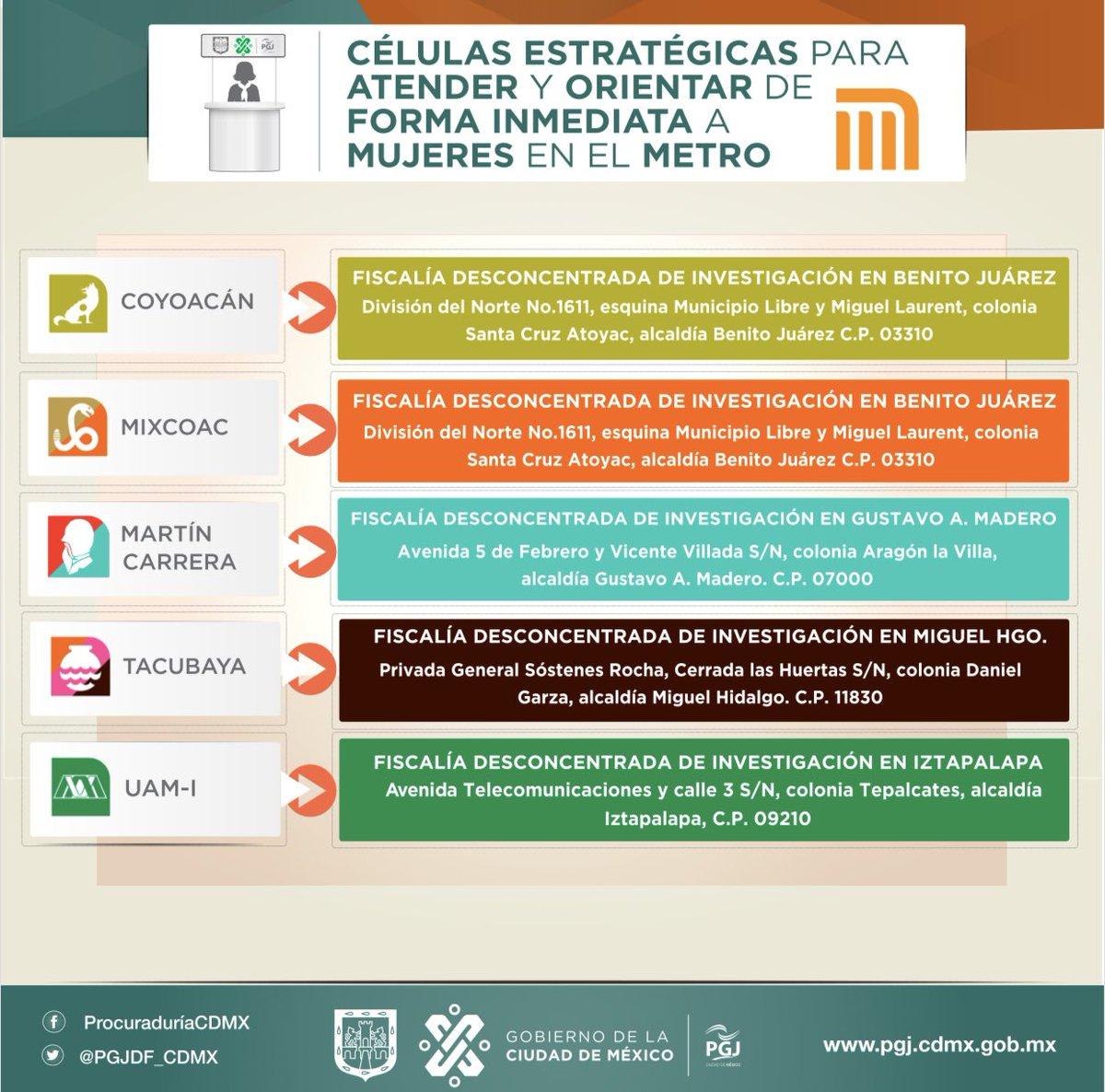 Se informa a la ciudadanía el horario de las Células Estratégicas para atención a usuarias del @MetroCDMX: de 09:00 AM a 7:00 PM de lunes a domingo. Estos puntos tienen el objetivo de incentivar la denuncia y atender inmediatamente a mujeres víctimas de violencia @ErnestinaGodoy_