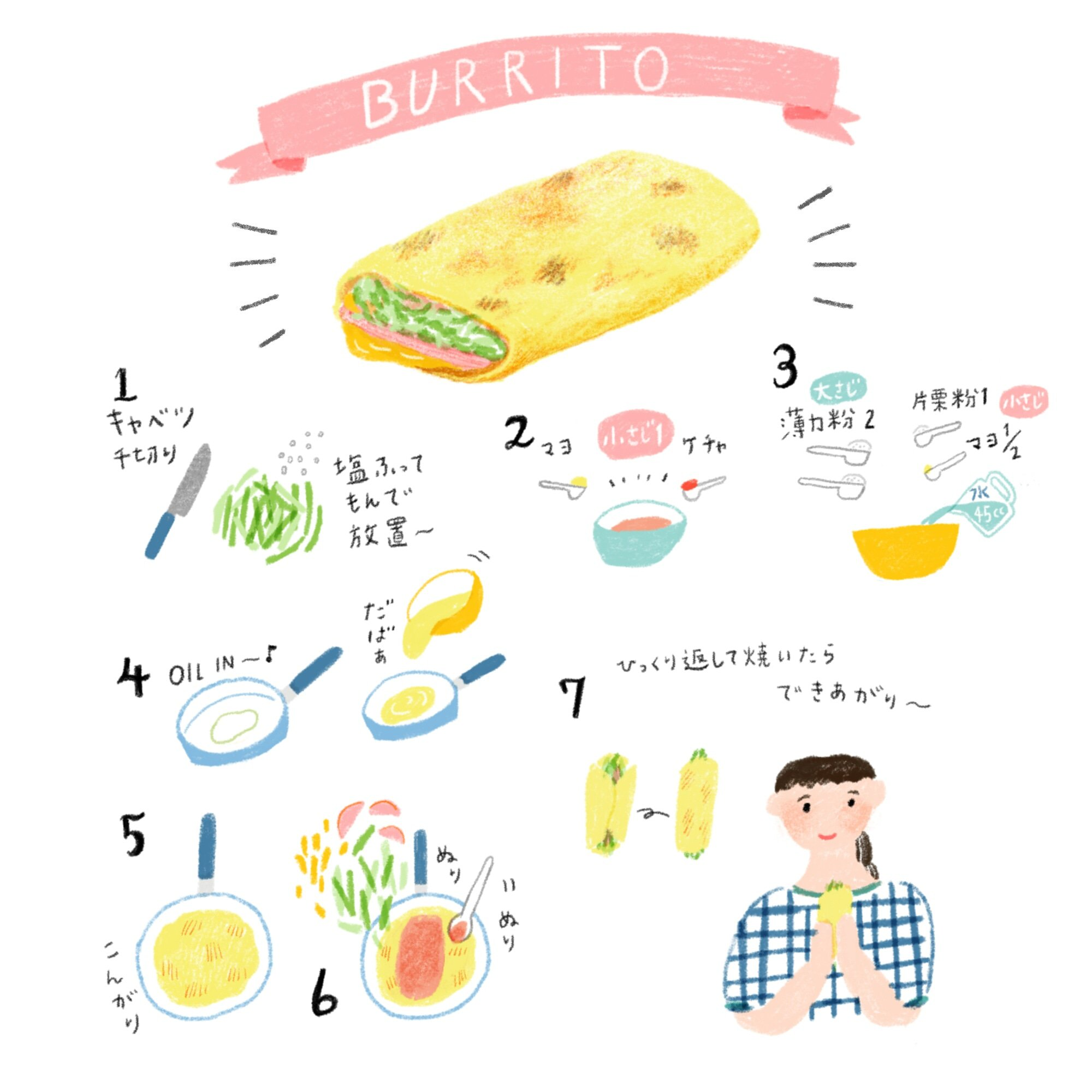これは簡単!朝にパンもご飯もない時は...「ブリトー」を作ってみませんかwww