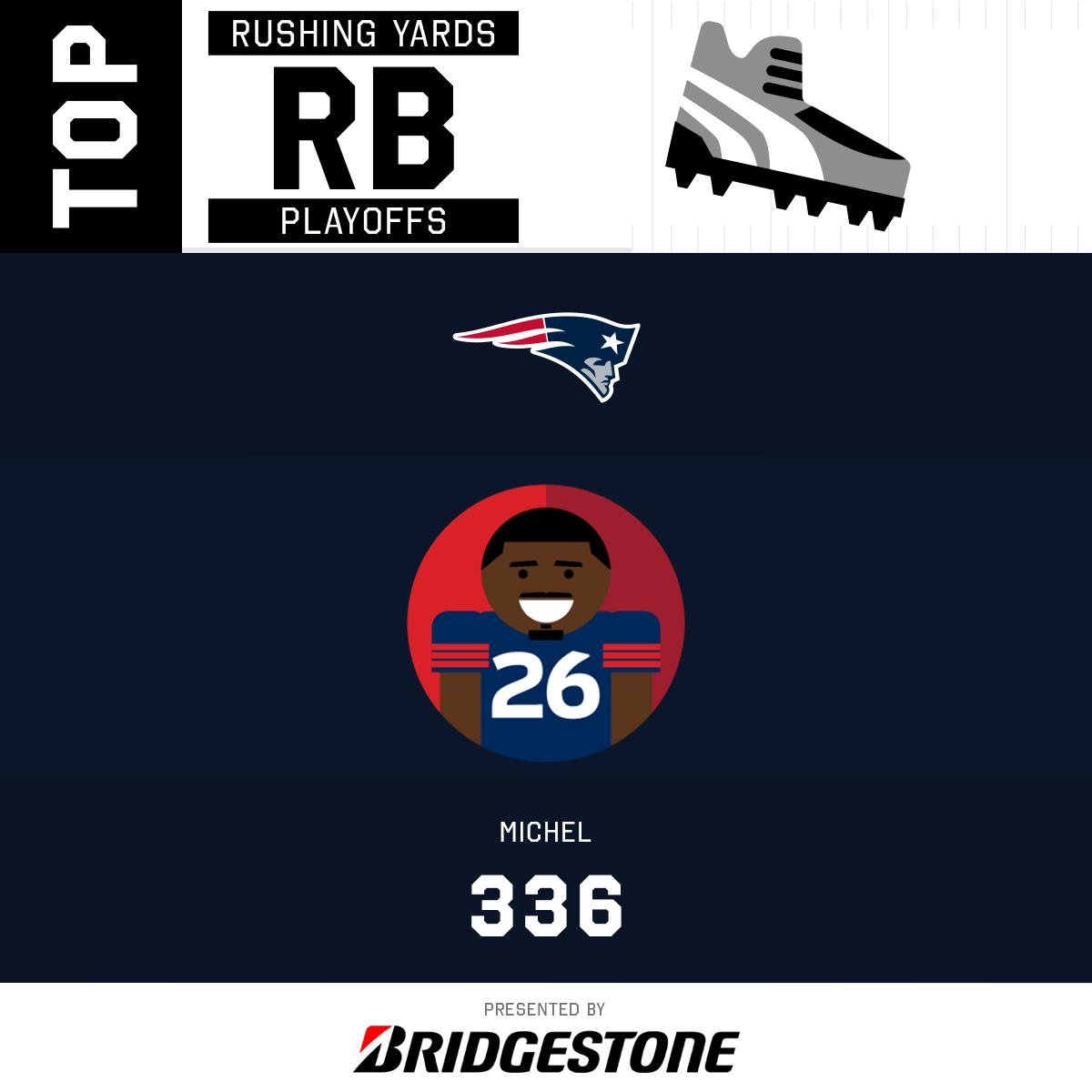 .@Flyguy2stackz led all playoff RBs with 336 rushing yards... as a rookie! #EverythingWeGot  (by @Bridgestone) https://t.co/uiUayG0cSg