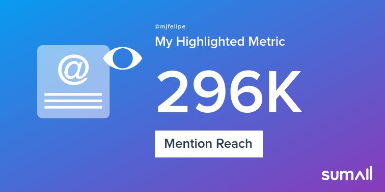 My week on Twitter 🎉: 11 Mentions, 296K Mention Reach, 93 Likes, 5 Retweets, 360 Retweet Reach. See yours with  https://t.co/OBAa2jwWfA