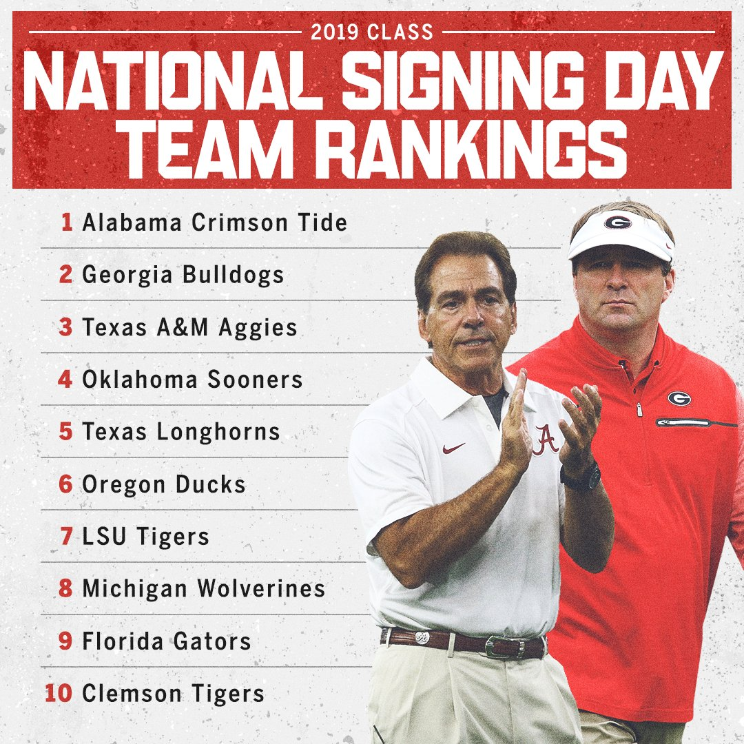 National Signing Day is in the books!  Alabama lands the No. 1 class for the sixth time in the last 8 years. https://t.co/cOWqNnAvXr