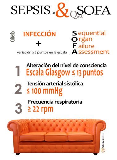 ¿Conoces la escala Quick SOFA (Sequential Organ Failure ...