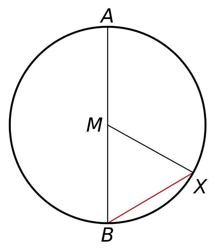 Ab Powerflex 755 Wiring Diagram