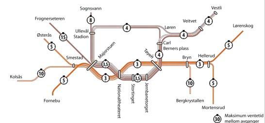 Avganger hvert 4-minutt på Hasle, Løren, Økern og Sinsen! Hvert 3 minutt fra helt ny stasjon på Nybrua!
