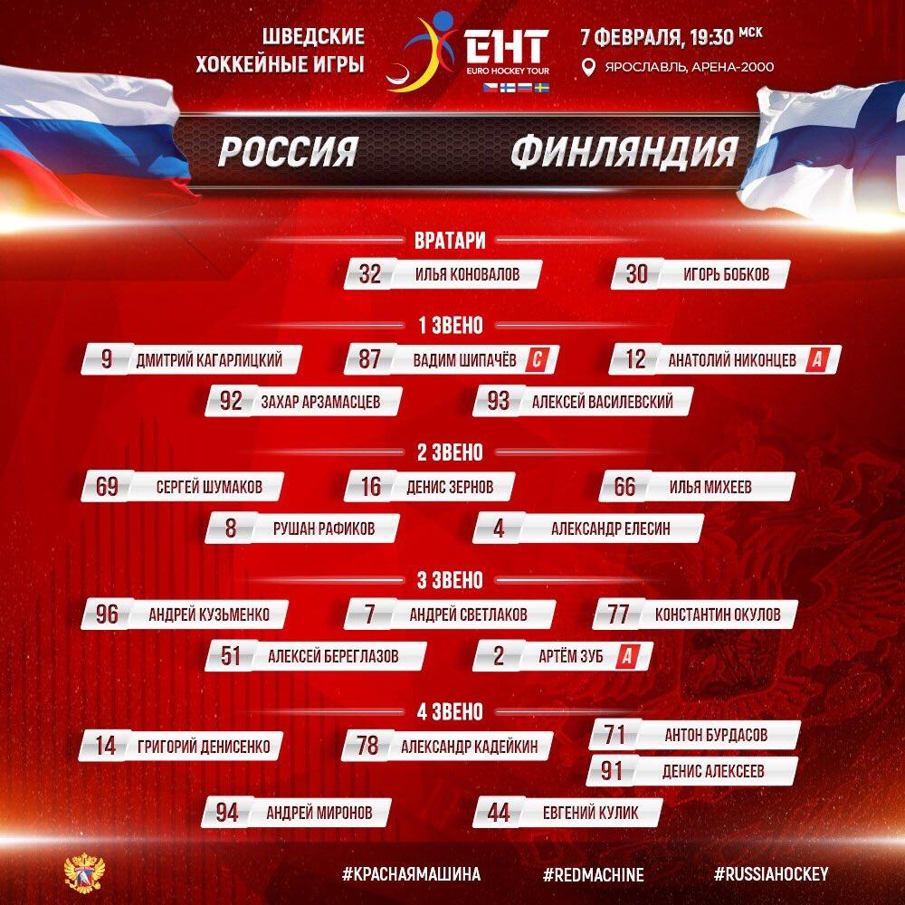 Состав сборной России на матч Шведских игр с Финляндией