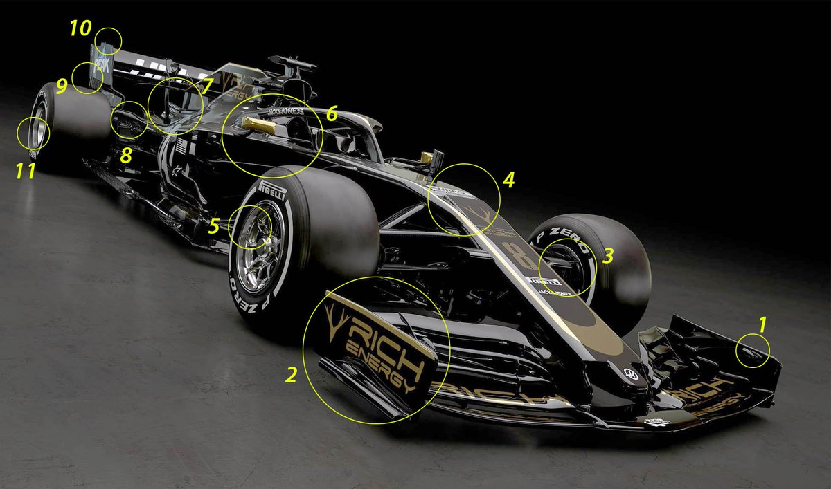 f1 anteprima analisi tecnica nuova haas 2019 f1 notizie formula 1 news formula e auto. Black Bedroom Furniture Sets. Home Design Ideas