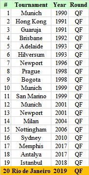Rio Open 2019 - ATP 500 - Page 2 Dz-IbNLXgAALhYo