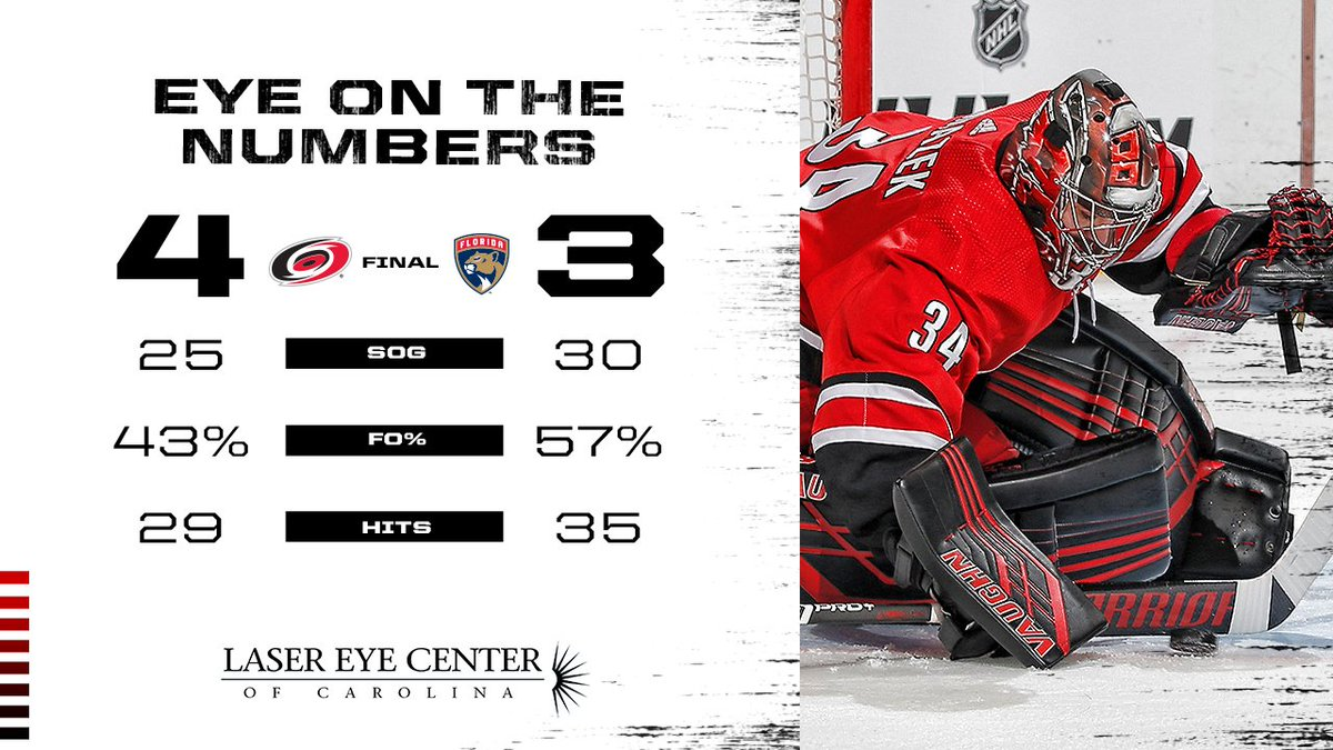Some stats from tonight's victory