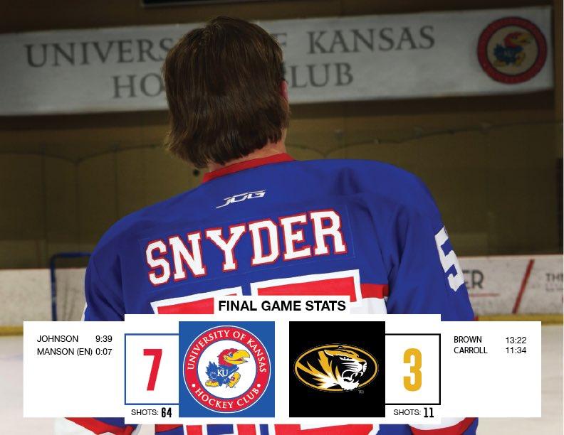 The University of Kansas Jayhawks are your 2019 Border Battle Champs, defeating the Missouri Tigers 7-3.   Rock Chalk. See you next February, Miz.<br>http://pic.twitter.com/Q6DAyBidRj