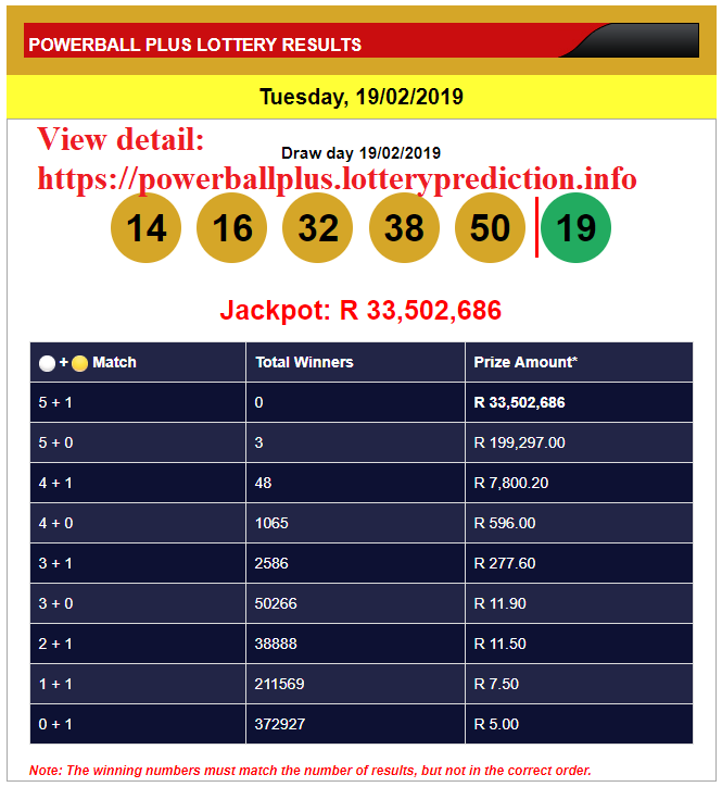 prediction for lotto numbers monday special ▷▷ a c i