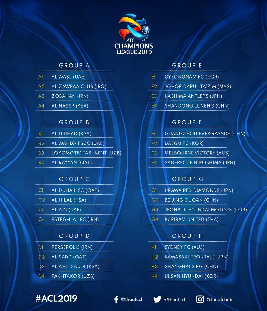 GegarJohor's photo on #acl2019
