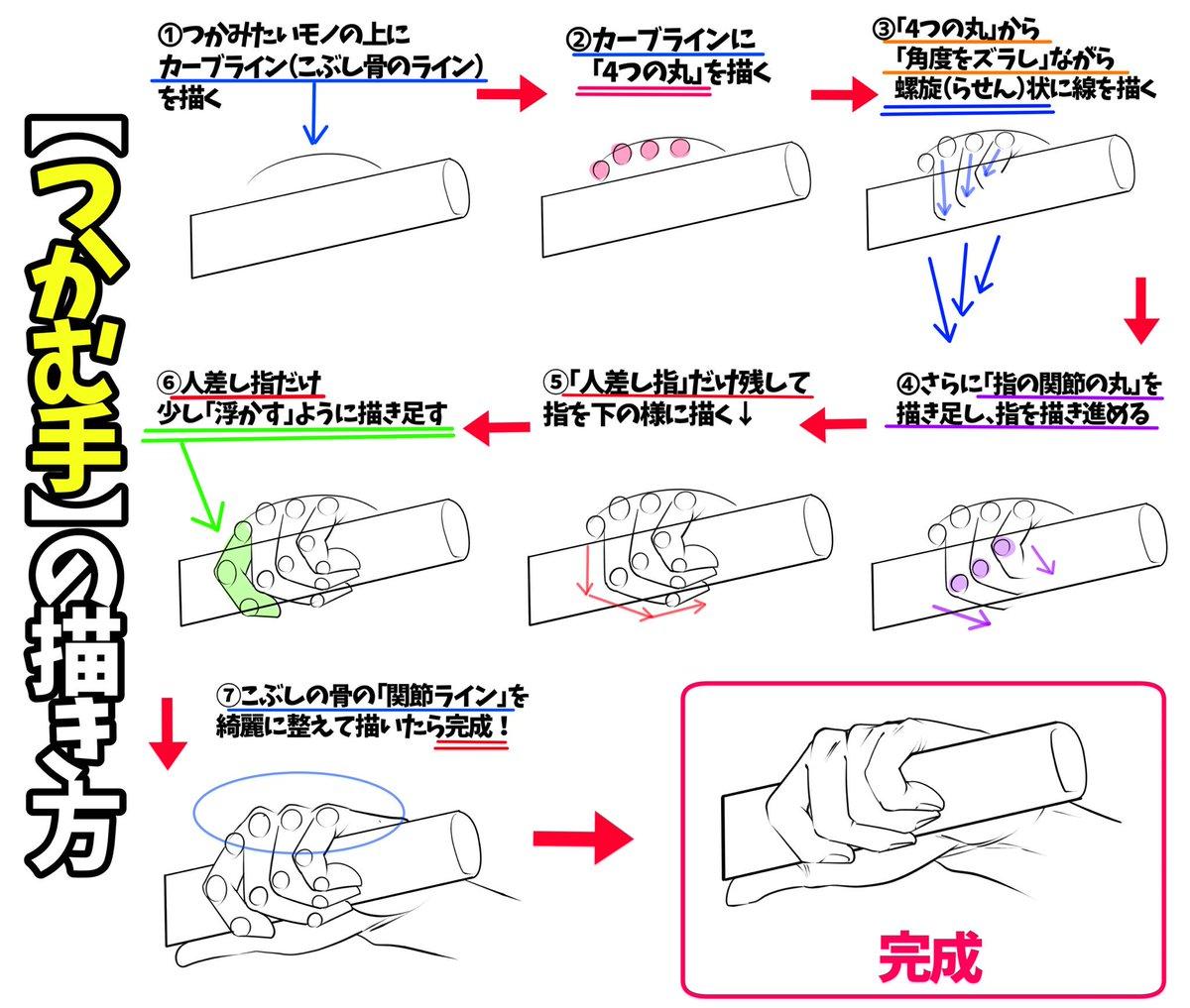 吉村拓也fanboxイラスト講座 On Twitter 物をつかむ手の描き方