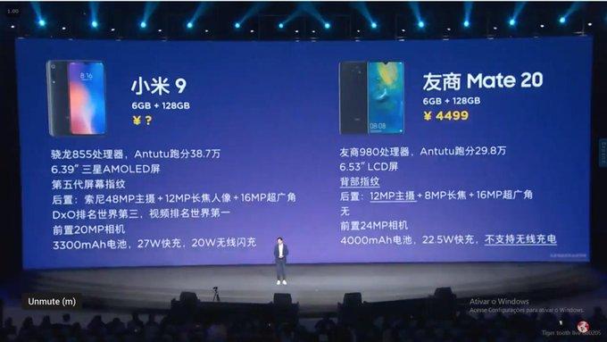 Huawei Фото