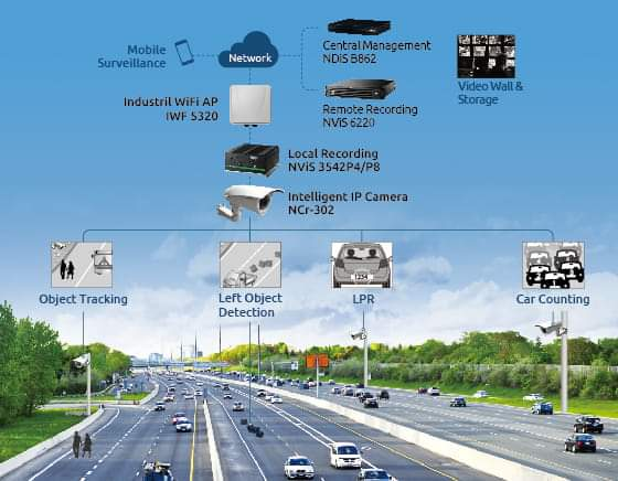 New Intelligence Transport System ITS Model at 230 Km #Lahore #AbdulHakeem #Motorway M-3 in #Pakistan. Variable Message Signs Display night vision testing @ Motorway M-3.Lahore Multan Motorway will be operational in March 2019.