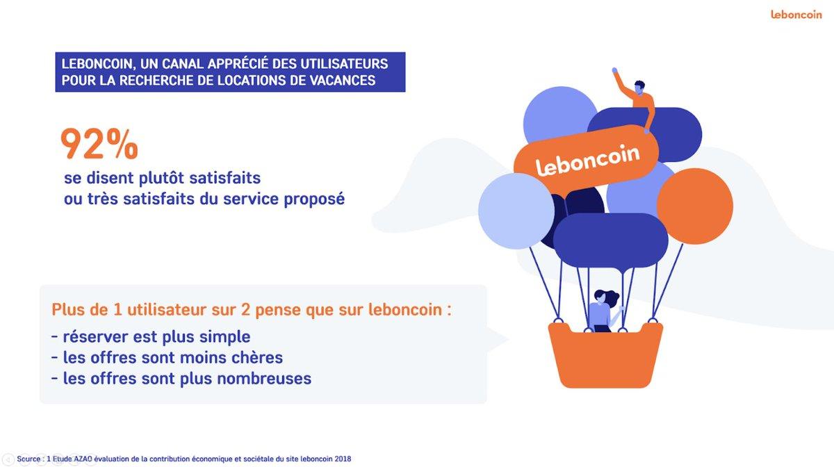 Leboncoin على تويتر 92 Des Utilisateurs Du Boncoin Se