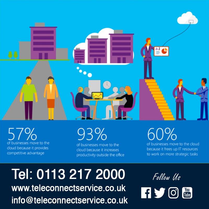 Teleconnect Service's photo on #cloud
