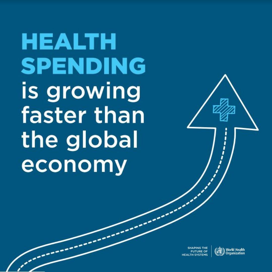 WHO reveals a swift increase in global health spending 📈 faster than the rest of the global economy, accounting for 🔟% of global gross domestic product (GDP). 👉http://bit.ly/2E0TP91
