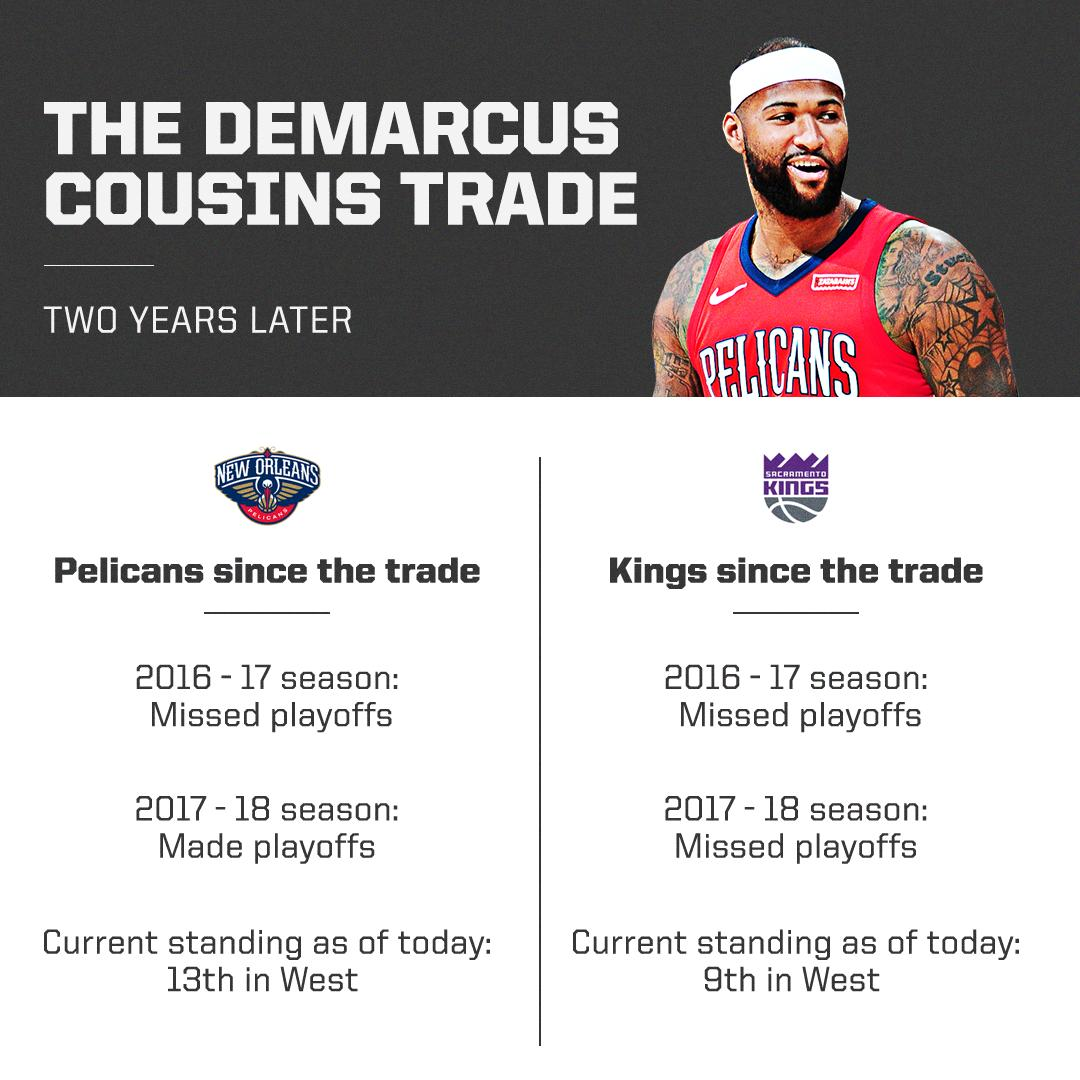 On This Date: Two years ago DeMarcus Cousins was traded from the Kings to the Pelicans. Who do you think won this trade?
