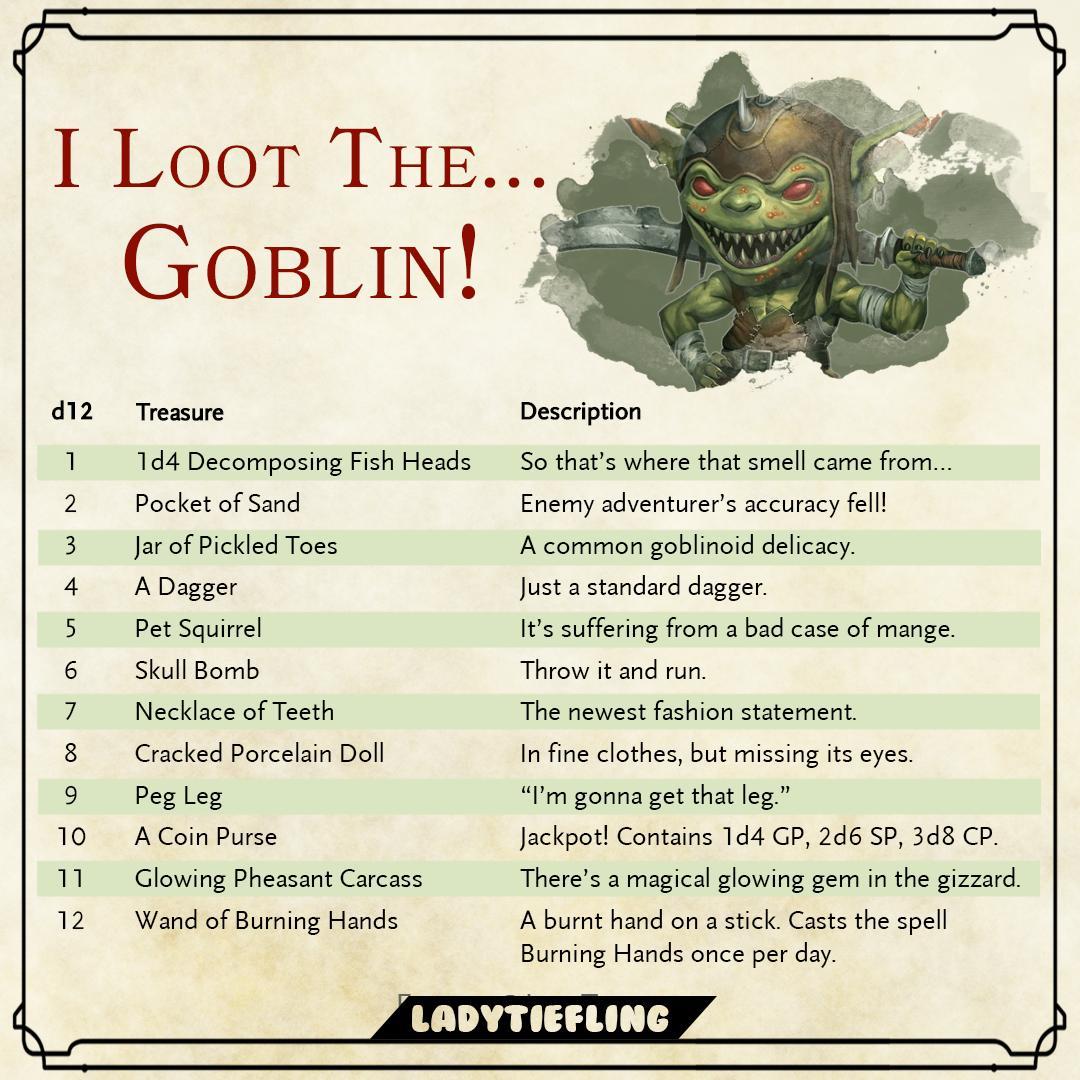 Lady Tiefling 🔜 DragonCon on Twitter: