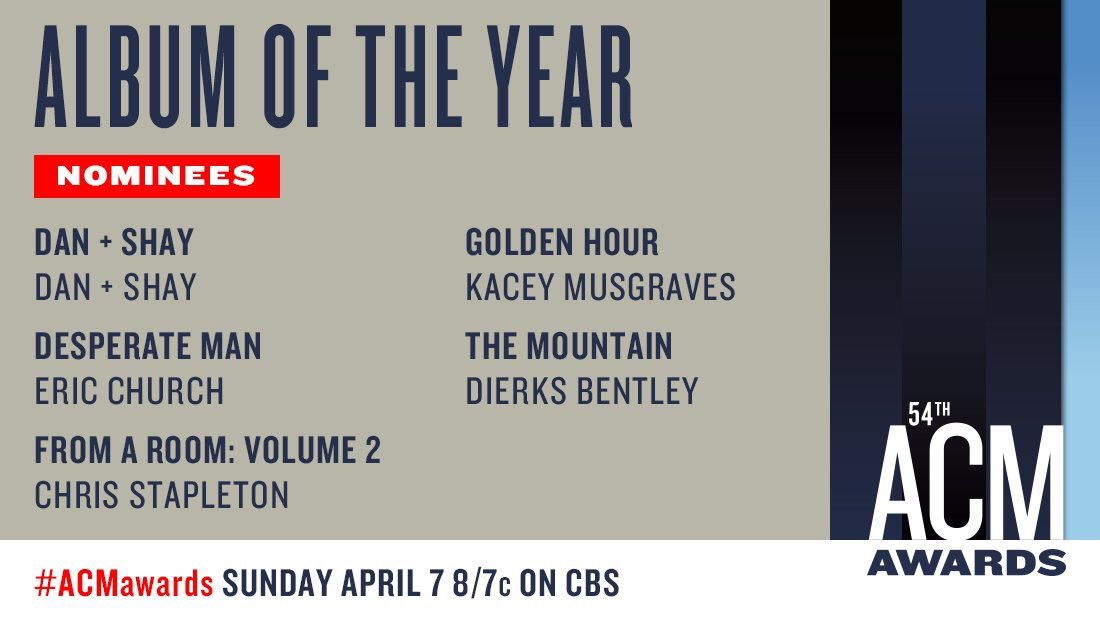 Congratulations to @KaceyMusgraves on her @ACMawards nominations! #albumoftheyear #songoftheyear #femaleartistoftheyear <br>http://pic.twitter.com/SwTWQ1ykQ8