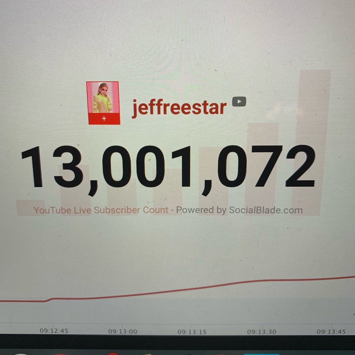 WAIT... Are you all trying to make me cry this morning!? 😭😭😭 We just hit 13 MILLION on my channel!!!! 😱