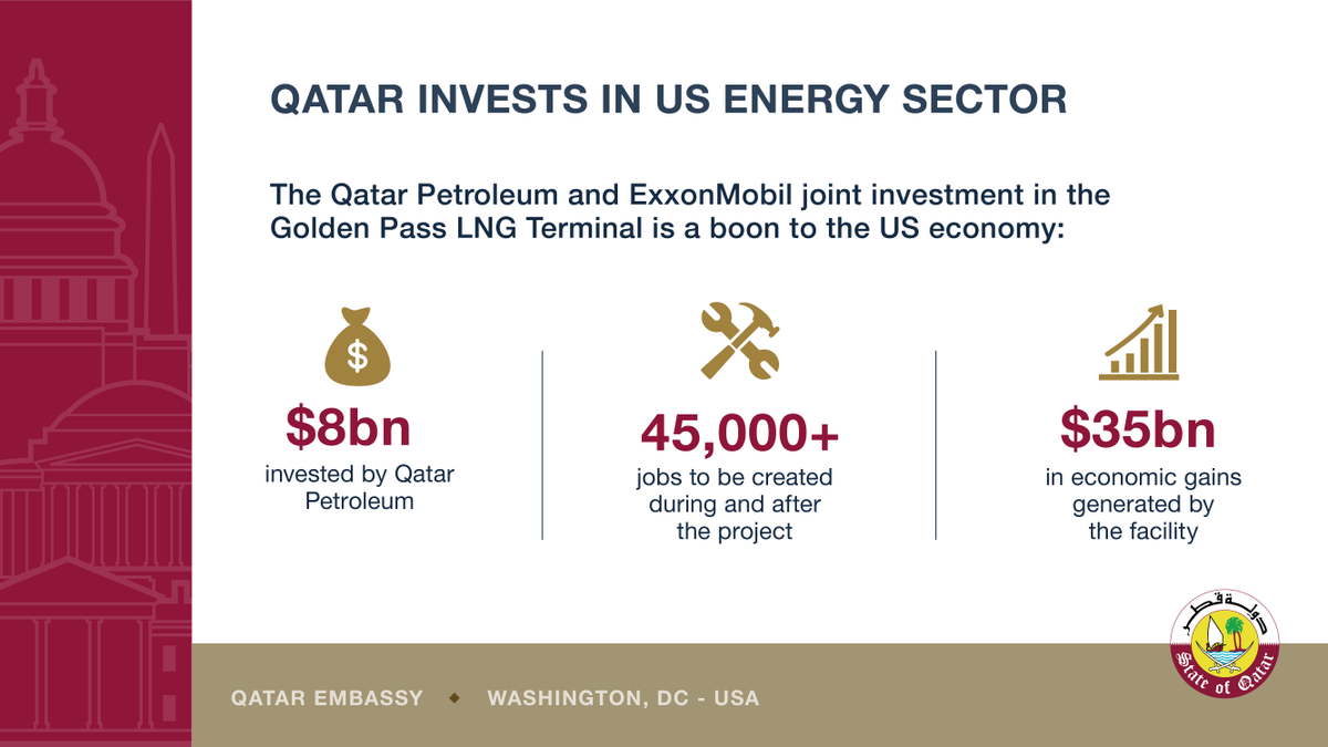 Qatar Has Proven To Be A Strong Ally In Elishing Secure Energy Supply And Le Economic Growth The Us Qatarusapic Twitter Gsnyxwmsui