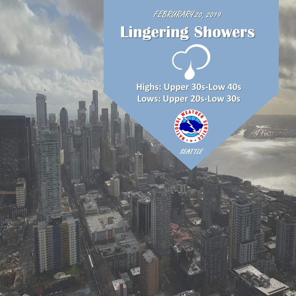 Lingering showers are expected today, with the temps mainly in the upper 30s-lower 40s across much of the area. We'll see a brief break in precipitation tonight and tomorrow before the next system arrives Friday.  #WAwx