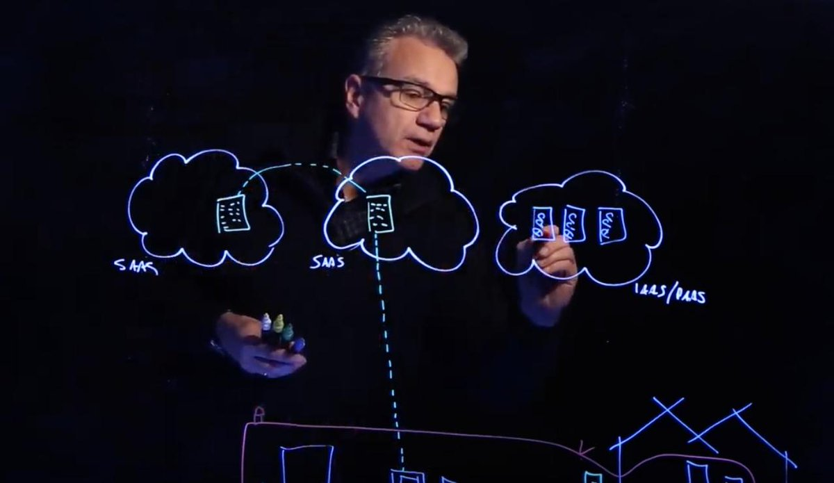 What is a CASB? This is the question many IT security teams are asking as they prepare to secure cloud applications like Office 365, Salesforce, and AWS.  https:// mcafee.ly/2NiVuuB  &nbsp;  <br>http://pic.twitter.com/HpbO5JwTk7