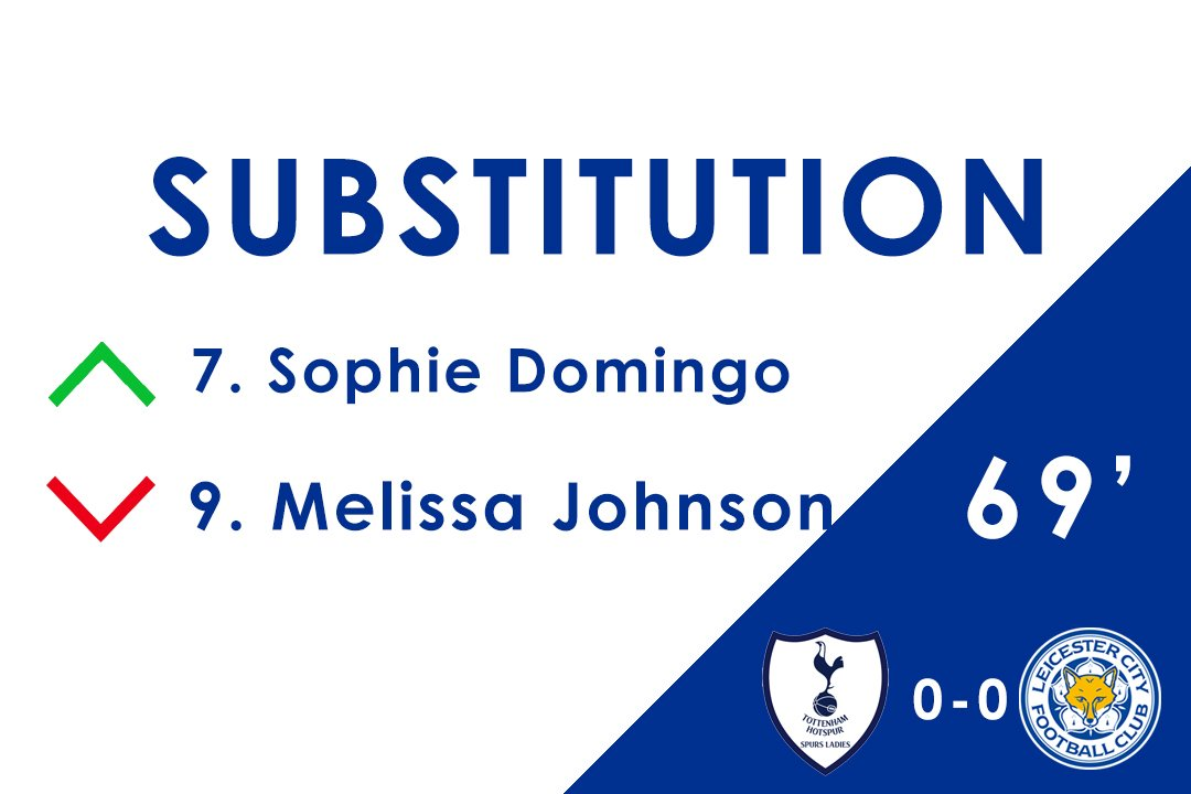 Sophie Domingo replaces Melissa Johnson for the final twenty minutes.   #TotLei