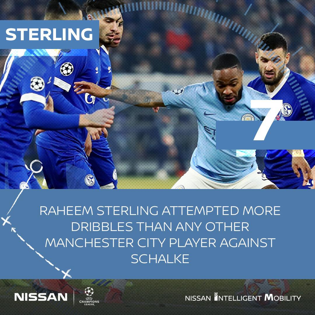 .@sterling7, always attempting to innovate with the ball at his feet. Close Control. 👣 🧠  #UCL #S04MCFC #InnovateYourGame🧠⚽️