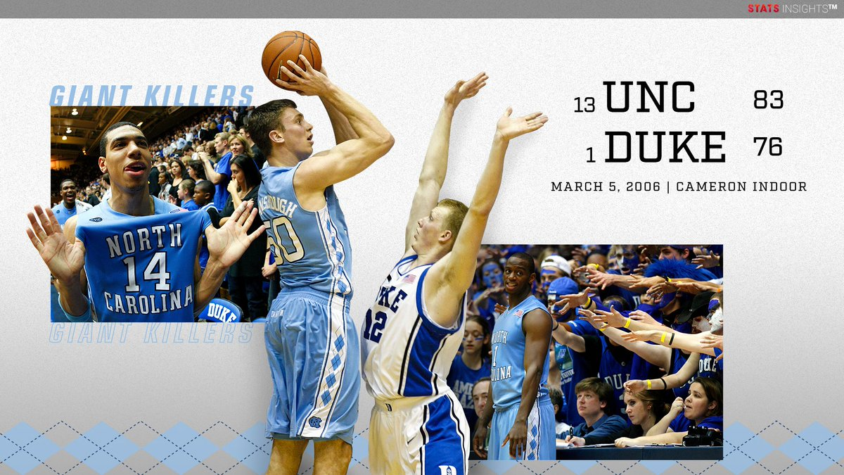 Stats By Stats On Twitter Unc Basketball Has 13 All Time