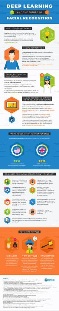 Deep Learning and the Future of #FacialRecognition  By @kognitio   #Machinelearning #DeepLearning #AI #Tech #ArtificialIntelligence #futuristic #Cybersecurity #cybercrime  Cc: @BillMew @cybersecboardrm @Paula_Piccard @archonsec @digitalcloudgal @rtehrani @mclynd @dinisguarda<br>http://pic.twitter.com/UiIB5kEVgL