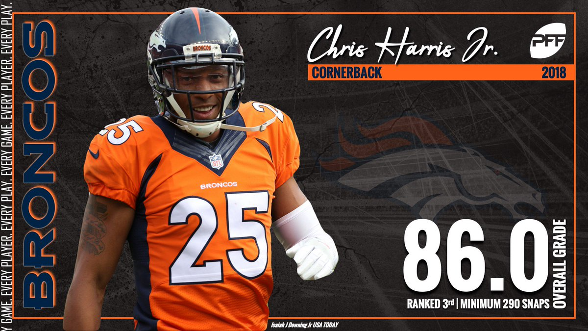 Chris Harris Chrisharrisjr Twitter