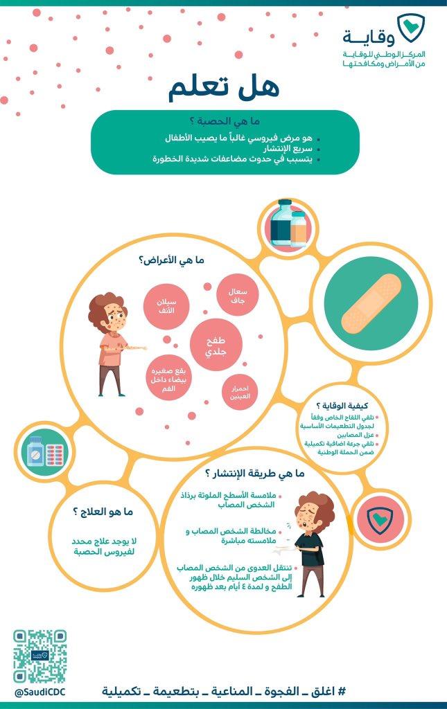 صباحكم سعيد جميعاً  التطعيم هو الطريقة الأمثل للوقاية من الحصبة..  دمتم بعافية  @RotanaFMKSA  @KhalidAlenezi1  #مخرج88