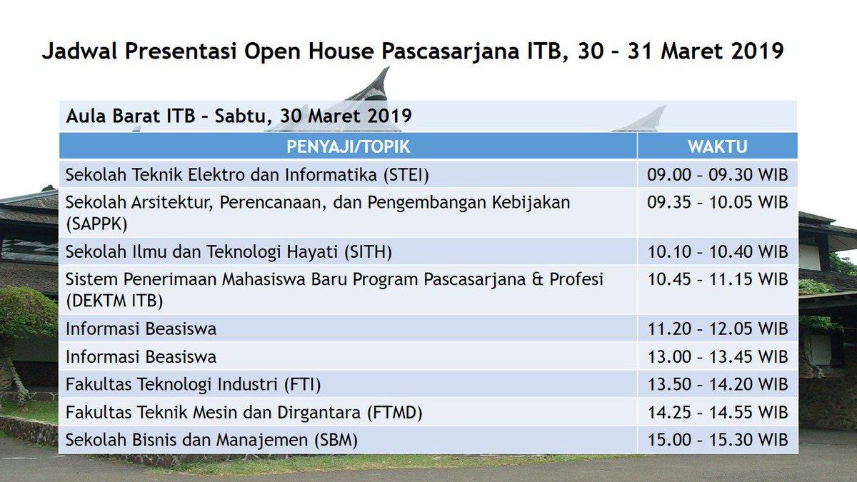 Institut Teknologi Bandung On Twitter Dektm Itb Kembali Mengadakan Open House Pendidikan Pascasarjana Bagi Rekan Rekan Yang Berencana Melanjutkan Studi S2 S3 Dan Profesi Di Itb Silakan Datang Ke Aula Barat Itb 30 31