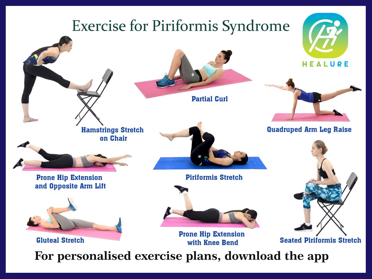 What Exercise Can I Do With Piriformis Syndrome - Exercise ...