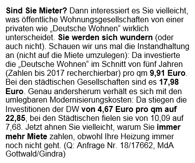Guten Morgen! Warum die #DeutscheWohnen die Miete erhöhen kann, obwohl die Heizung nicht geht? Der neue #Checkpoint erklärt's. Weitere Themen: #Köpenick, #GorchFock, Müller-Tweet. Zum Abo:  https://t.co/ops6pP6dYH