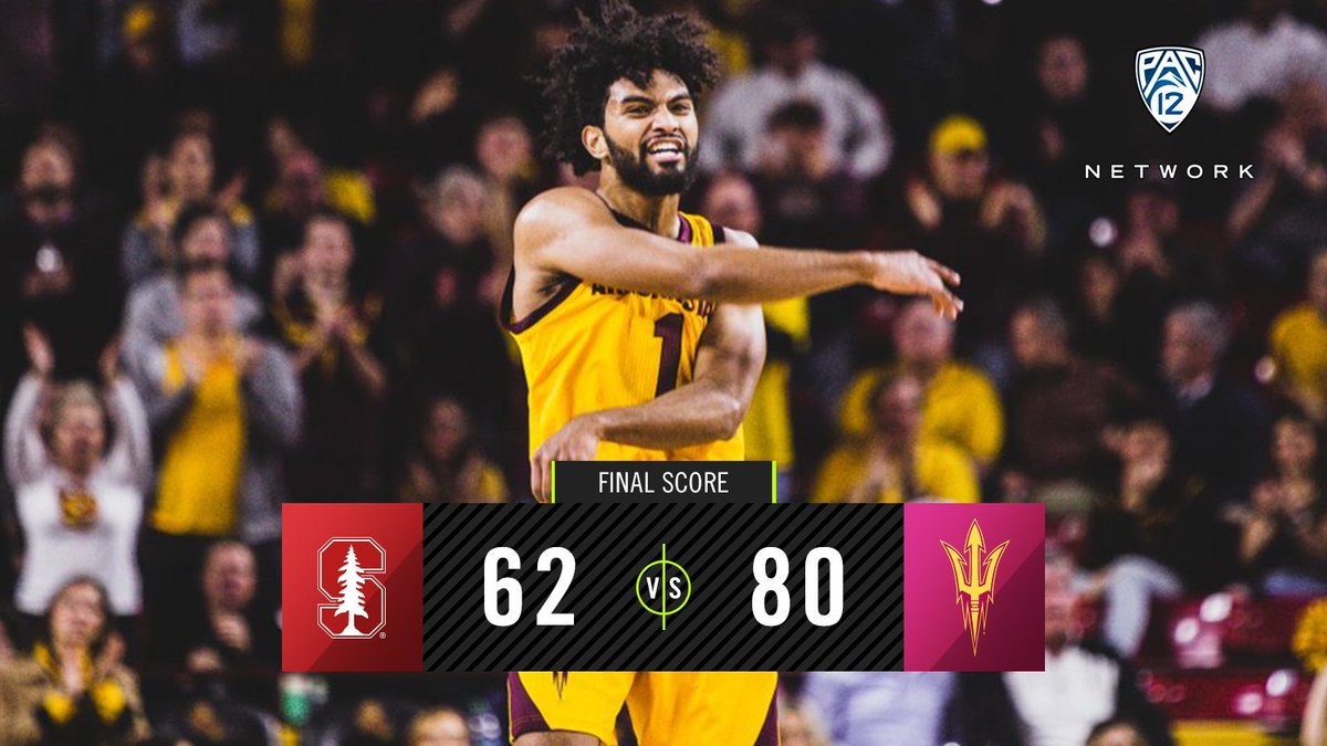 ☀️👿  @SunDevilHoops defends home court with a win over Stanford.