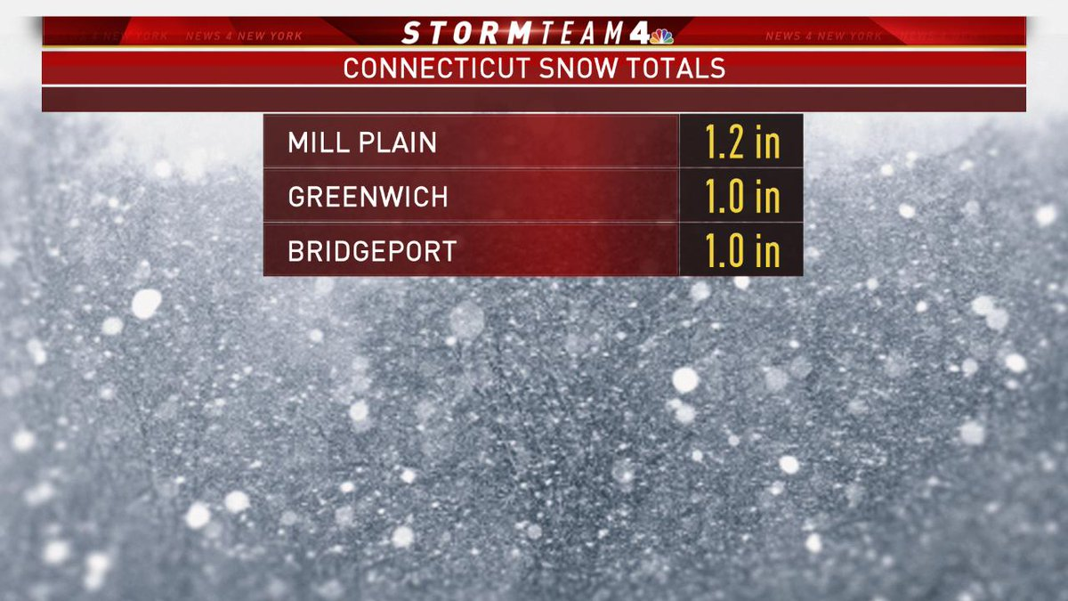 Final snow totals for Connecticut from Wednesday's storm.