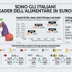 Gli italiani sono i tredsetter del cibo😎 non sarà un caso!...Lo raccontiamo nel #RapportoCoop2018 🤓https://t.co/zTYisZCDl6 #foodfest19