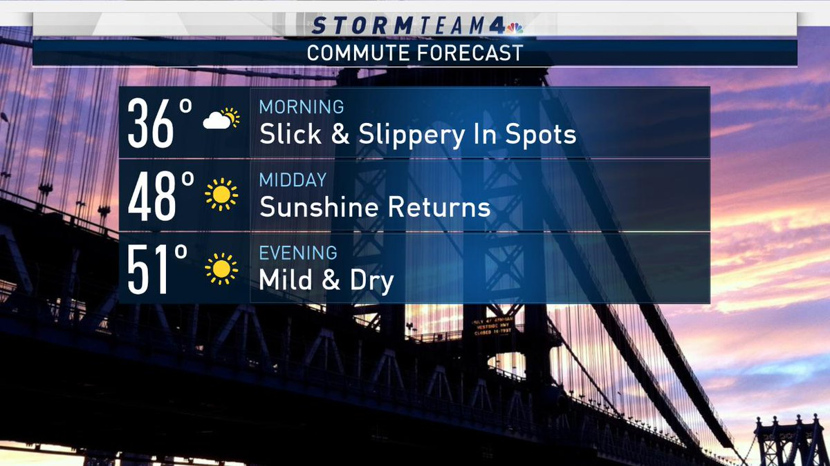 Low clouds, a little fog, & some drizzle will give way to more sunshine later this AM... And it will feel much spring by the afternoon with highs climbing back up into the 50s. Still, watch out for slippery spots N&W this AM.  #NBC4NY
