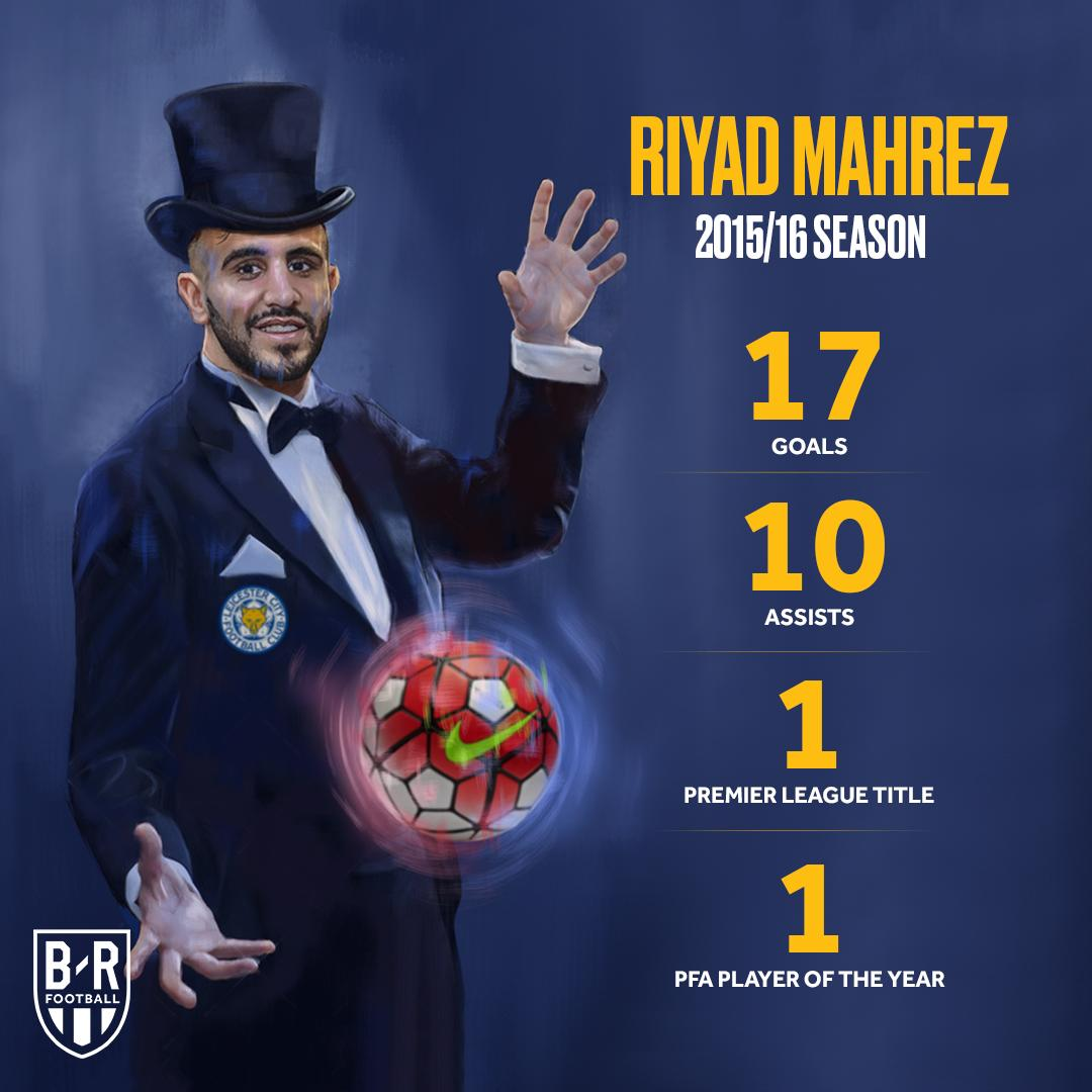 Throwback to birthday boy @Mahrez22's magical Premier League season ✨