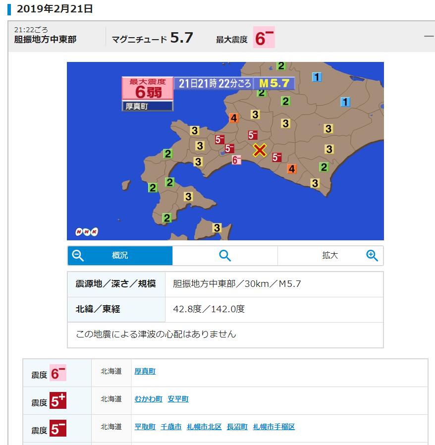 地震の情報です。さきほど午後9時22分頃、北海道地方で強い地震がありました。 震度6弱を、北海道厚真町で観測しました。 震度5強を、安平町、むかわ町で観測しました。 この地震による津波の心配はありません。