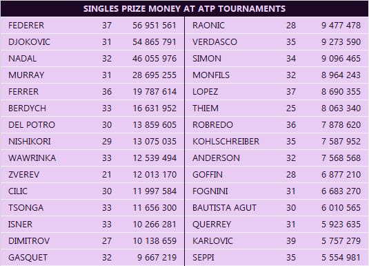 Novak Djokovic - Page 6 Dz7q-25X0AAEUhu