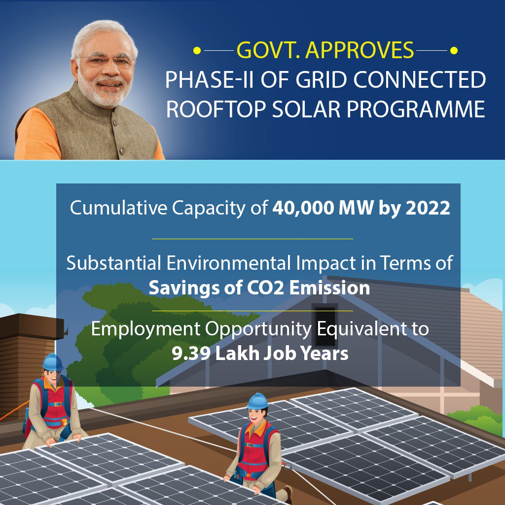 Surya Namaskar: Govt led by PM @narendramodi has approved Phase-II of Grid Connected Rooftop Solar Program for producing 40,000 MW by 2022. This program creates job opportunities, reduces carbon footprint & offers incentives to distribution companies  https://t.co/HNz7PJ8VbY