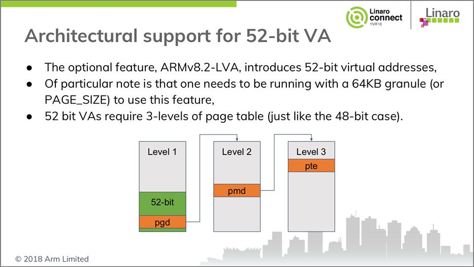 On 64-bit Arm kernels we currently support up to 48-bits of